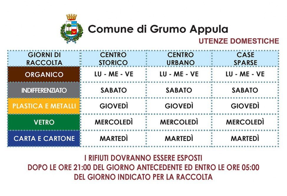 CALENDARIO RACCOLTA DIFFERENZIATA UD GRUMO APPULA